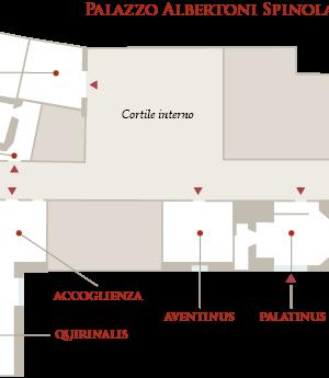 Domiciliazione commerciale Roma Centro